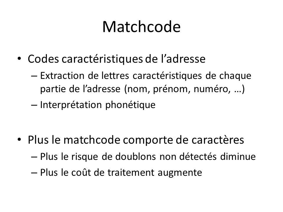 Matchcode Codes caractéristiques de l'adresse