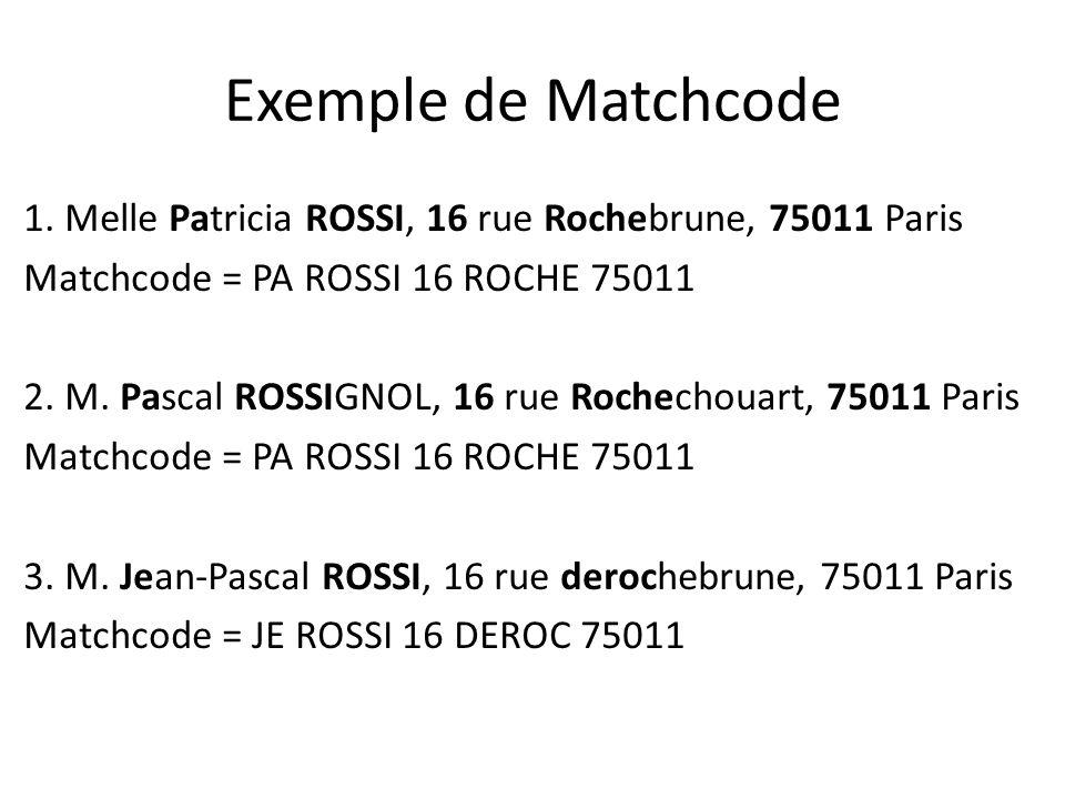 Exemple de Matchcode 1. Melle Patricia ROSSI, 16 rue Rochebrune, 75011 Paris. Matchcode = PA ROSSI 16 ROCHE 75011.