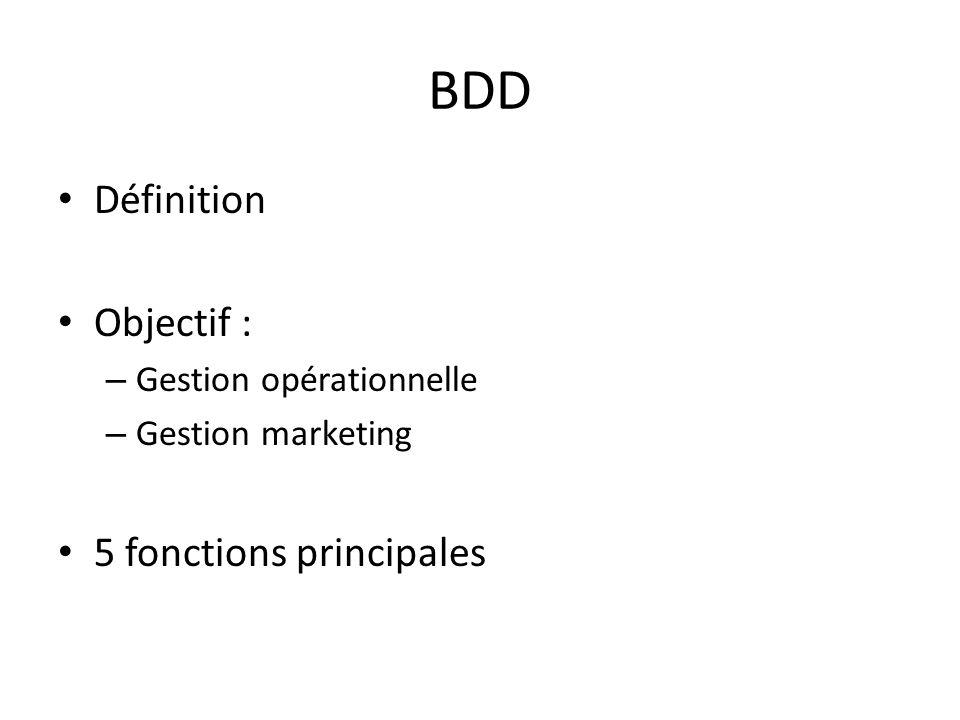 BDD Définition Objectif : 5 fonctions principales