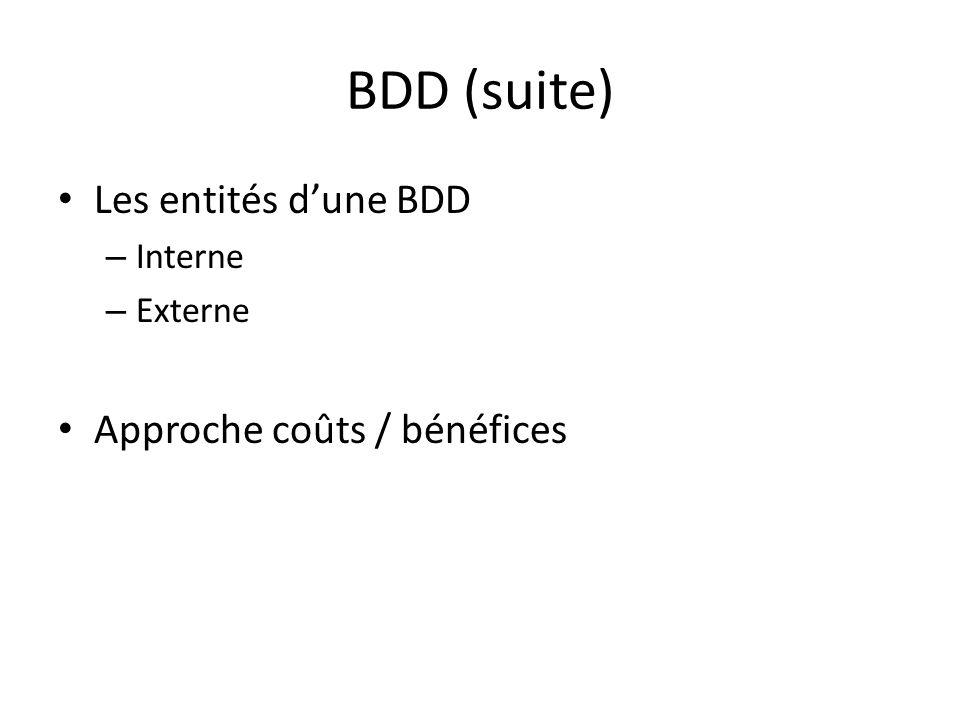 BDD (suite) Les entités d'une BDD Approche coûts / bénéfices Interne