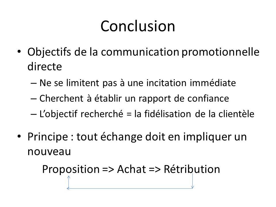 Conclusion Objectifs de la communication promotionnelle directe