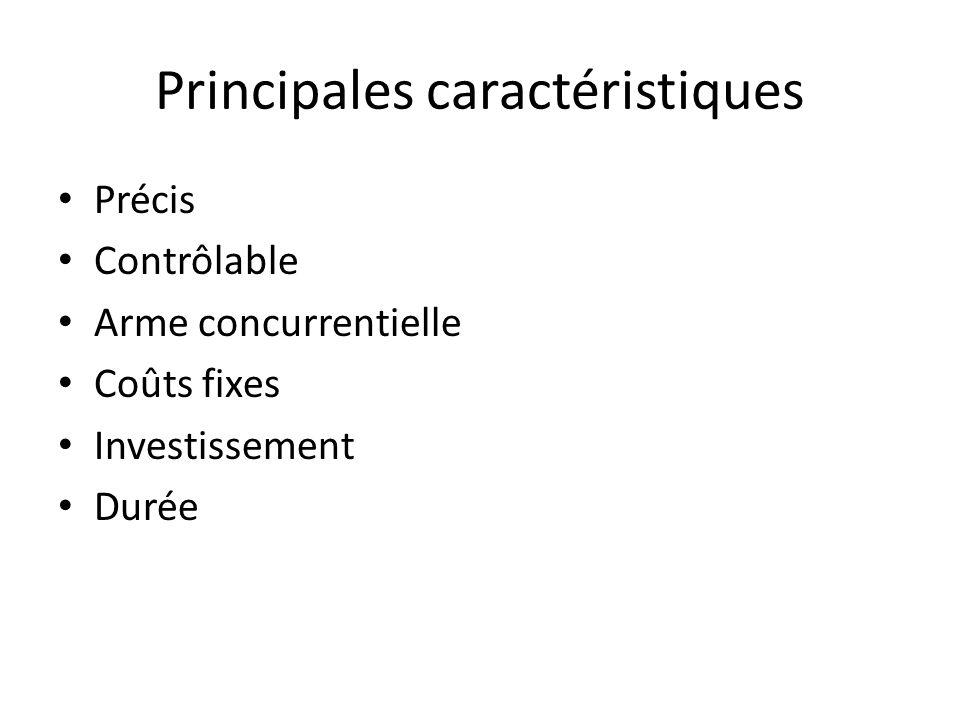 Principales caractéristiques
