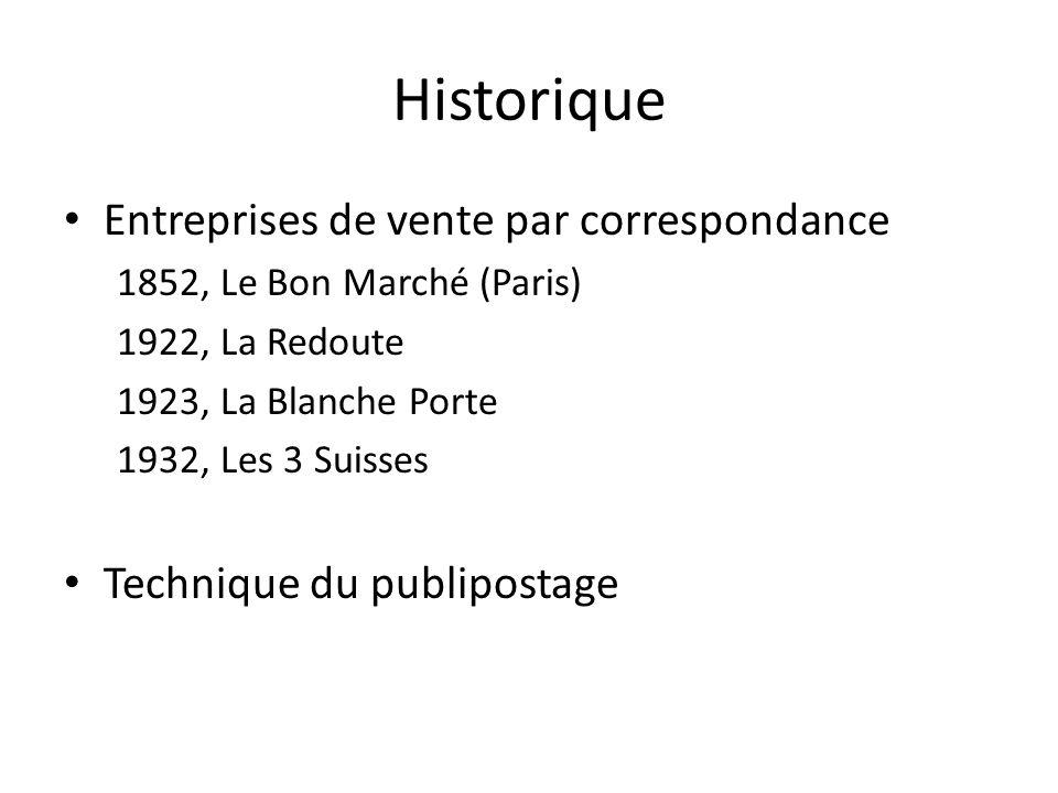 Historique Entreprises de vente par correspondance