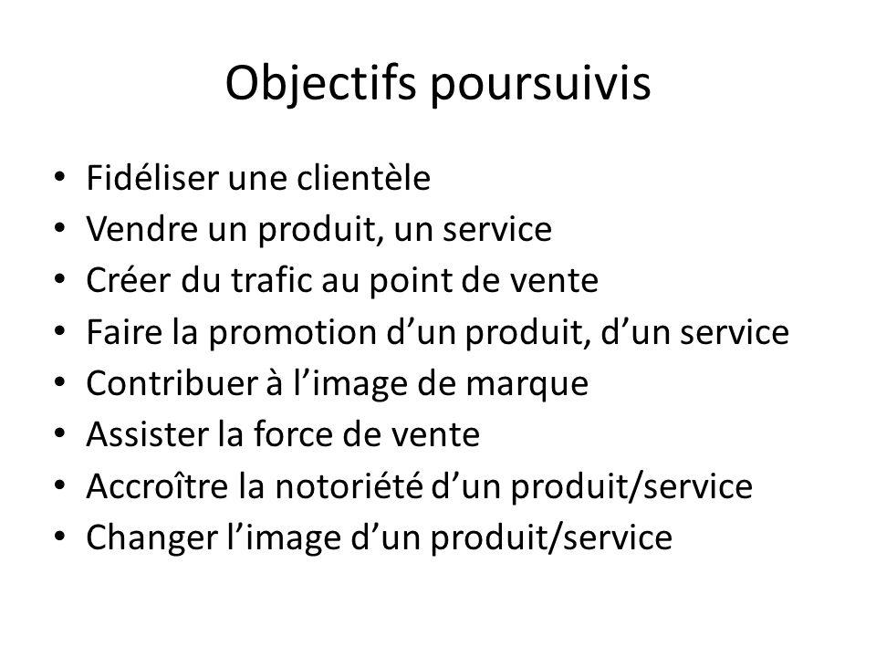 Objectifs poursuivis Fidéliser une clientèle