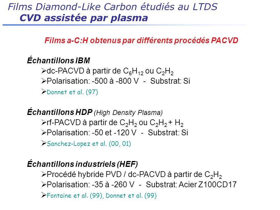 Films a-C:H obtenus par différents procédés PACVD