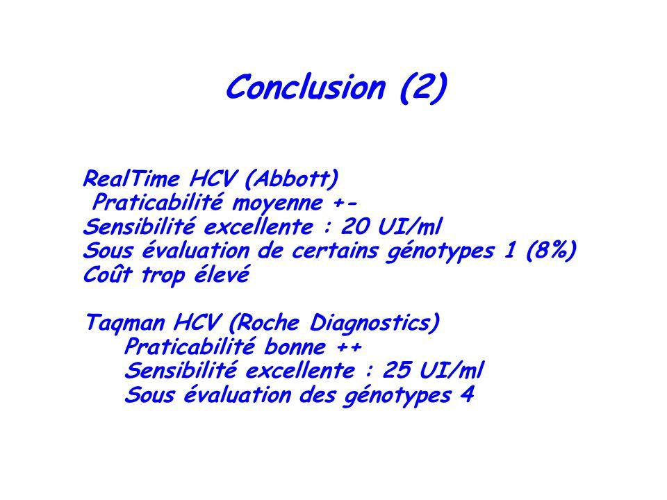 Conclusion (2) RealTime HCV (Abbott) Praticabilité moyenne +-