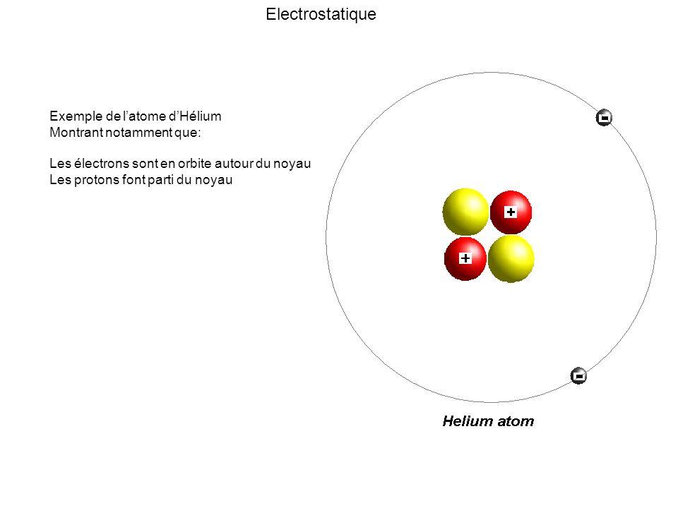 Electrostatique Exemple de l'atome d'Hélium Montrant notamment que: