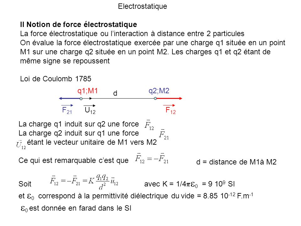 Electrostatique II Notion de force électrostatique. La force électrostatique ou l'interaction à distance entre 2 particules.