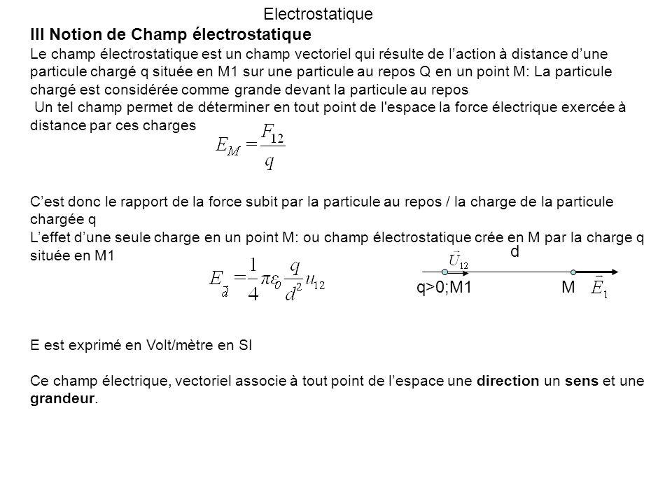 III Notion de Champ électrostatique