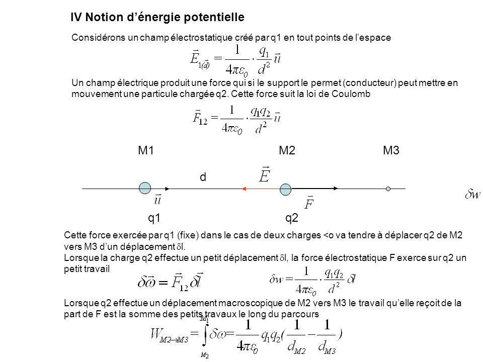 IV Notion d'énergie potentielle