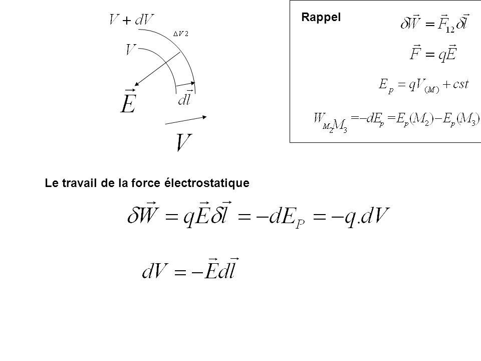 Rappel Le travail de la force électrostatique