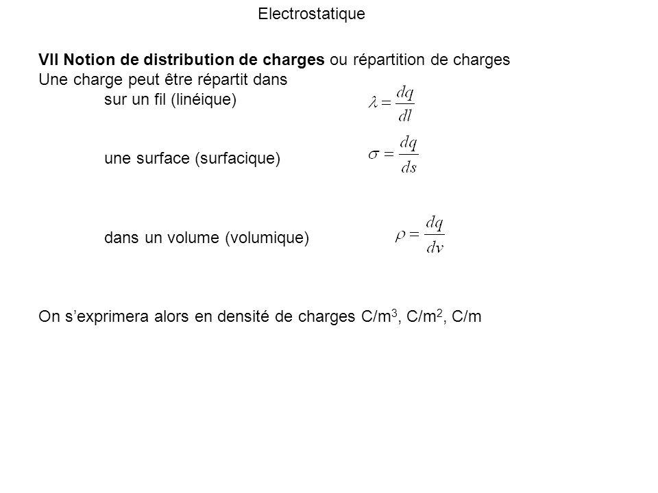 Electrostatique VII Notion de distribution de charges ou répartition de charges. Une charge peut être répartit dans.