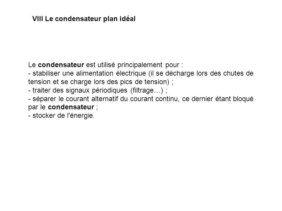 VIII Le condensateur plan idéal