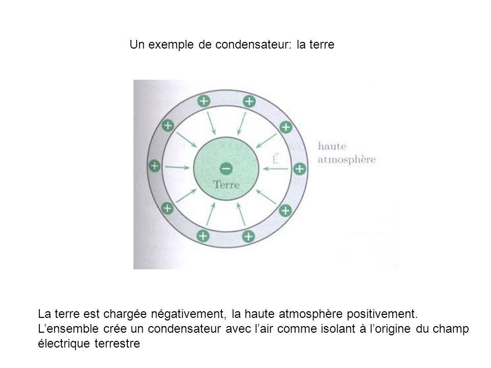 Un exemple de condensateur: la terre