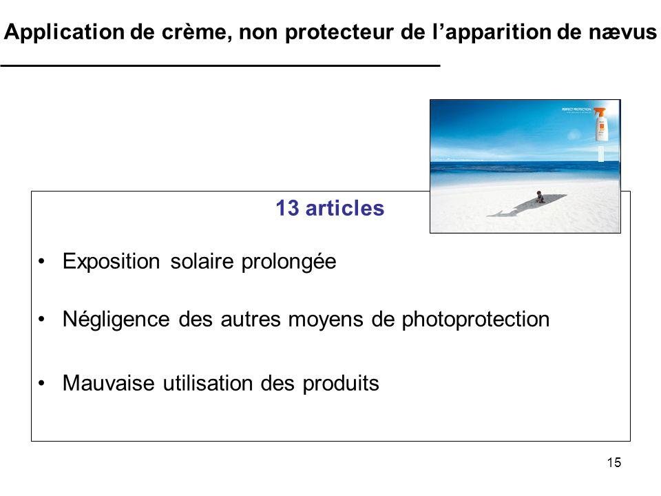 Application de crème, non protecteur de l'apparition de nævus