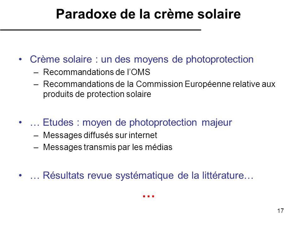 Paradoxe de la crème solaire