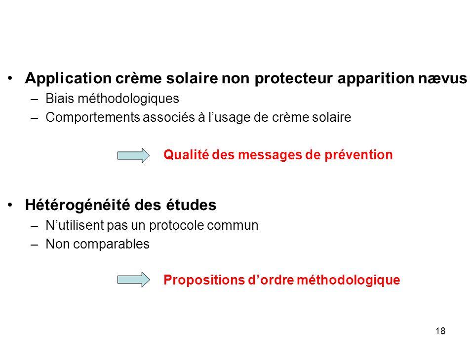 Application crème solaire non protecteur apparition nævus