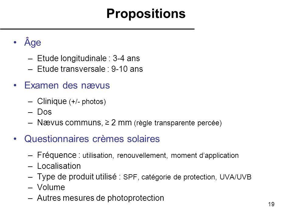 Propositions Âge Examen des nævus Questionnaires crèmes solaires