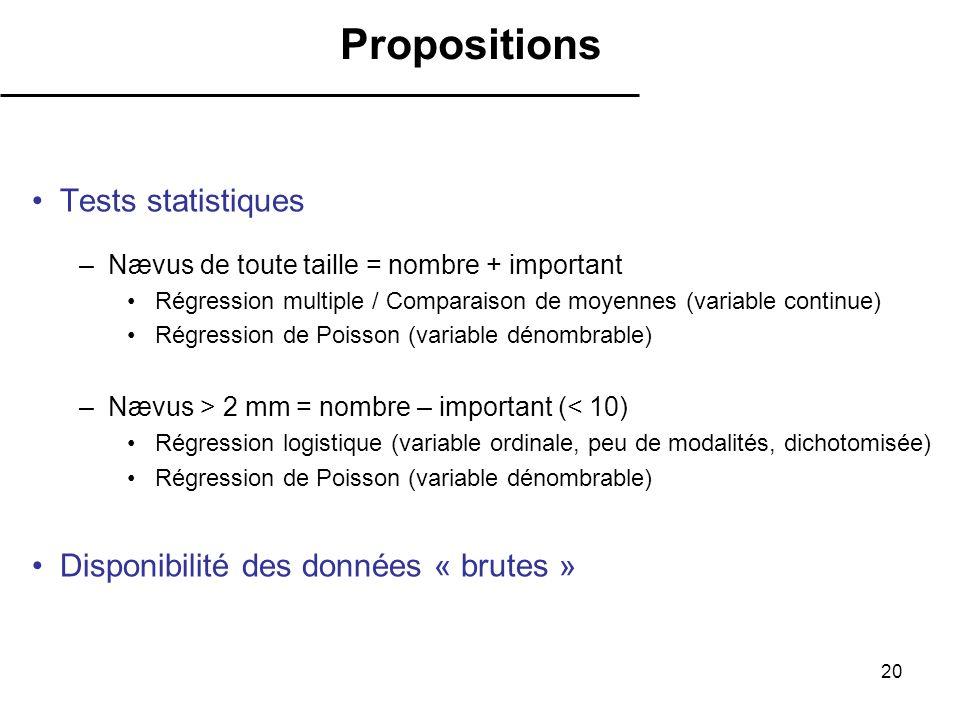 Propositions Tests statistiques Disponibilité des données « brutes »