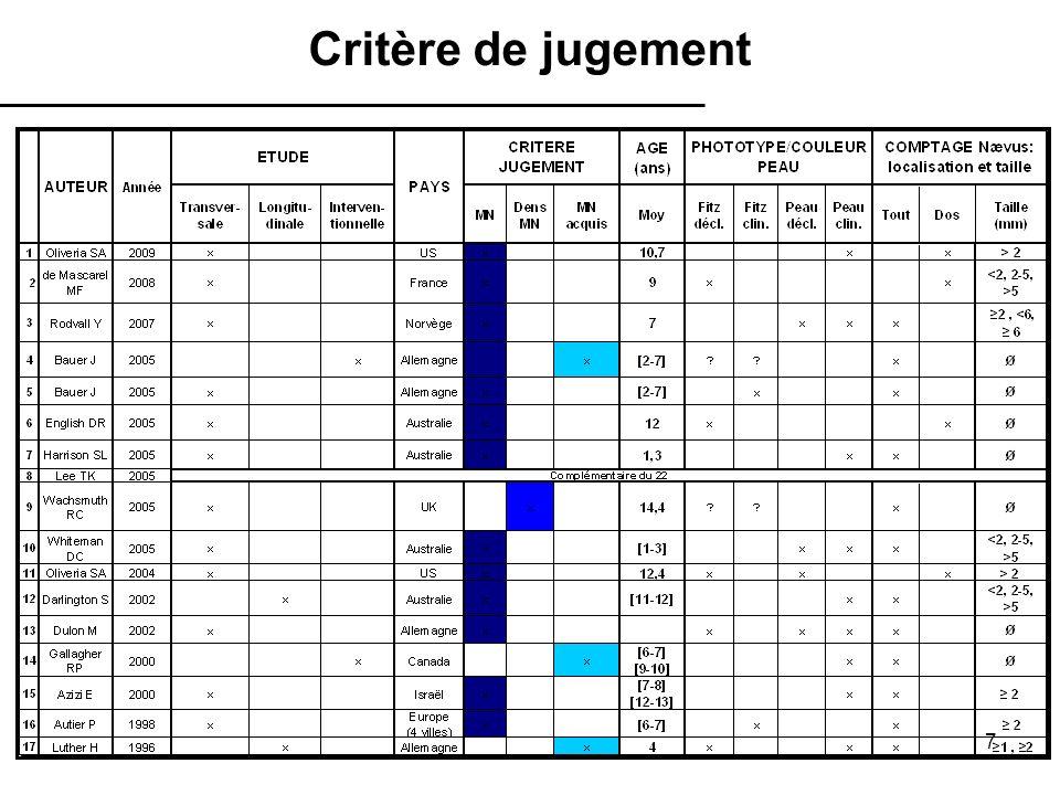 Critère de jugement