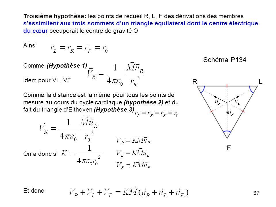 Troisième hypothèse: les points de recueil R, L, F des dérivations des membres s'assimilent aux trois sommets d'un triangle équilatéral dont le centre électrique du cœur occuperait le centre de gravité O
