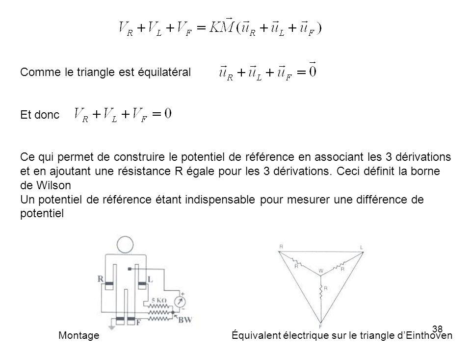 Comme le triangle est équilatéral