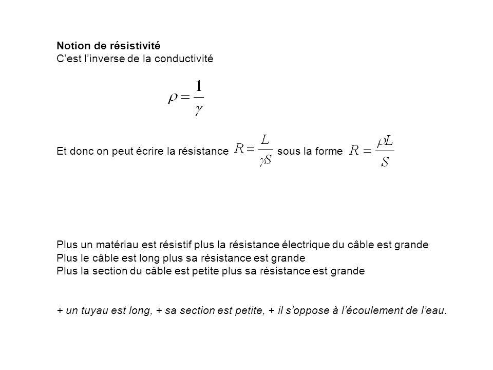 Notion de résistivitéC'est l'inverse de la conductivité. Et donc on peut écrire la résistance sous la forme.