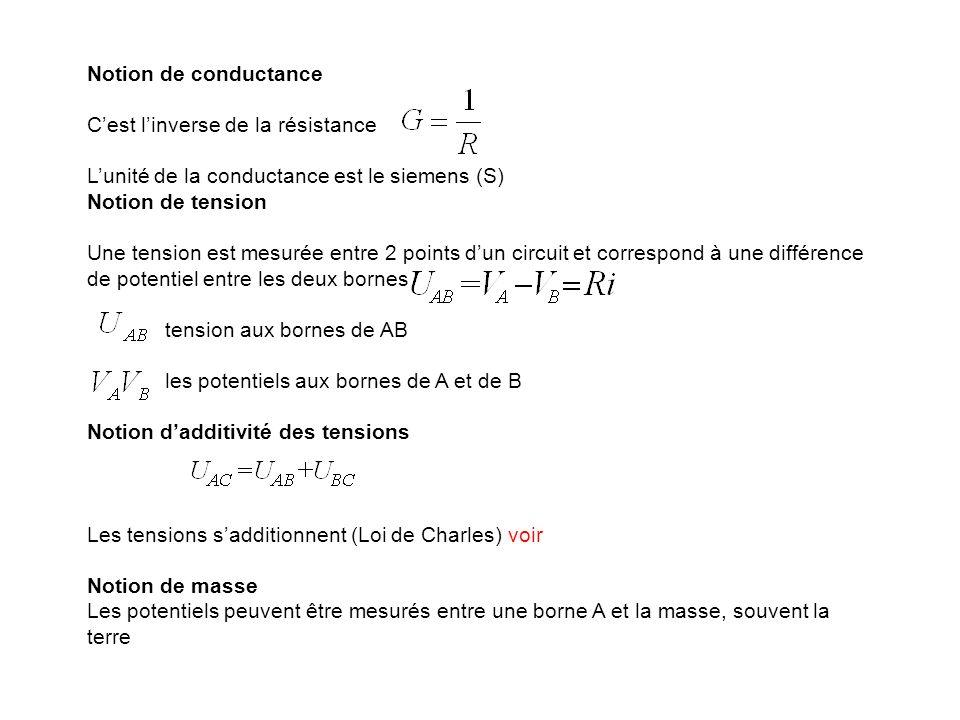 Notion de conductanceC'est l'inverse de la résistance. L'unité de la conductance est le siemens (S)