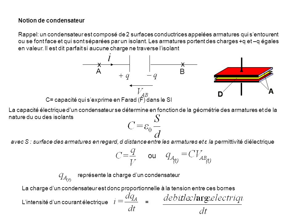 x A B ou Notion de condensateur