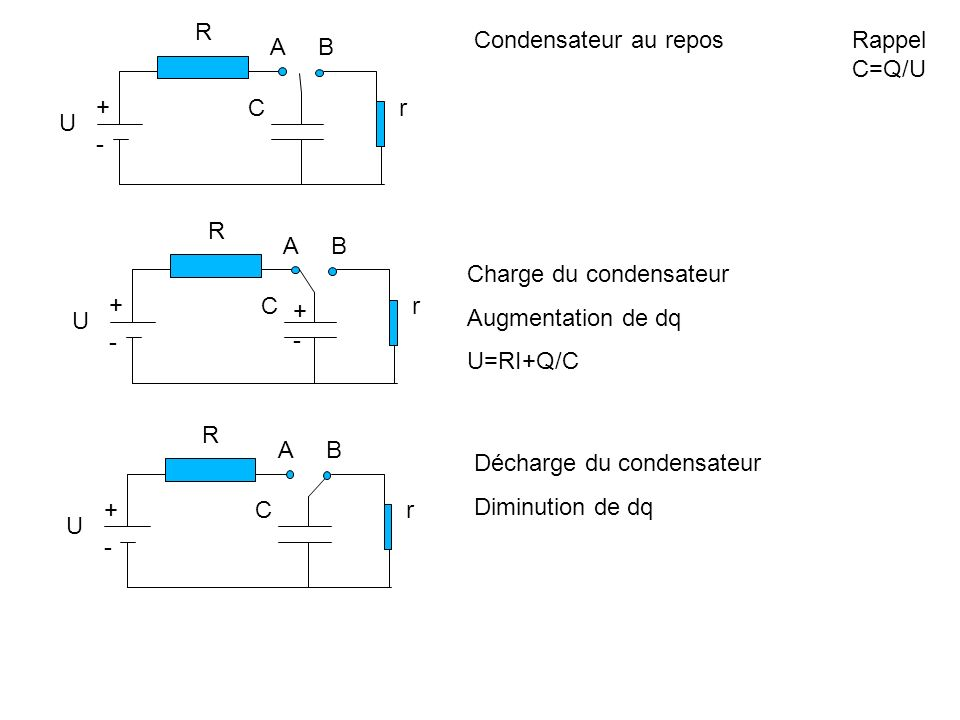 R Condensateur au repos. Rappel. C=Q/U. A B. C r. + - U. R. + - U.