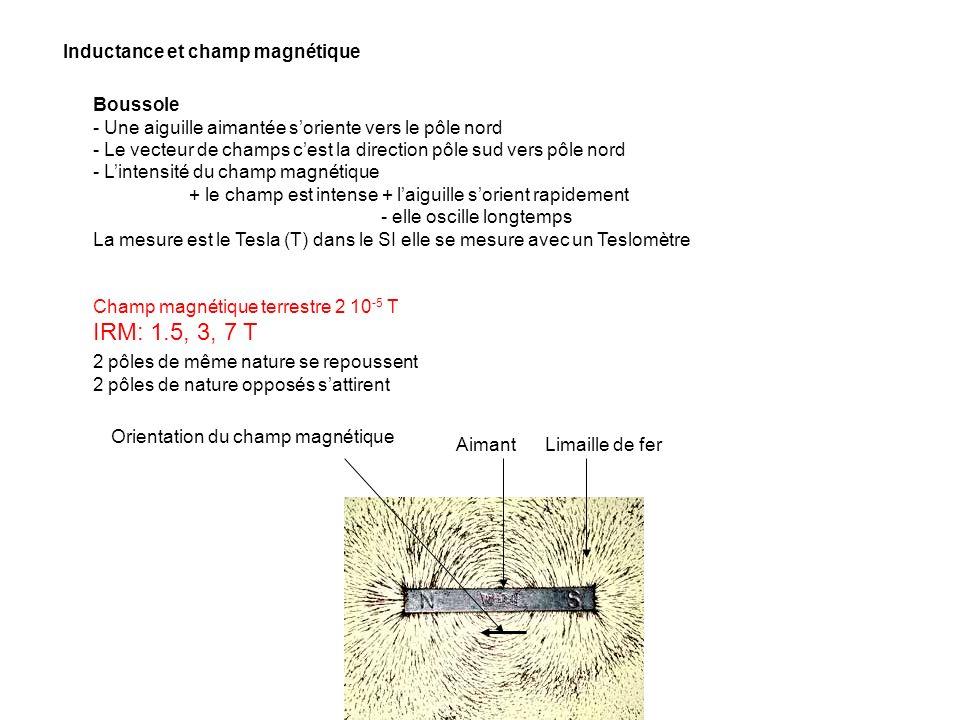 IRM: 1.5, 3, 7 T Inductance et champ magnétique Boussole