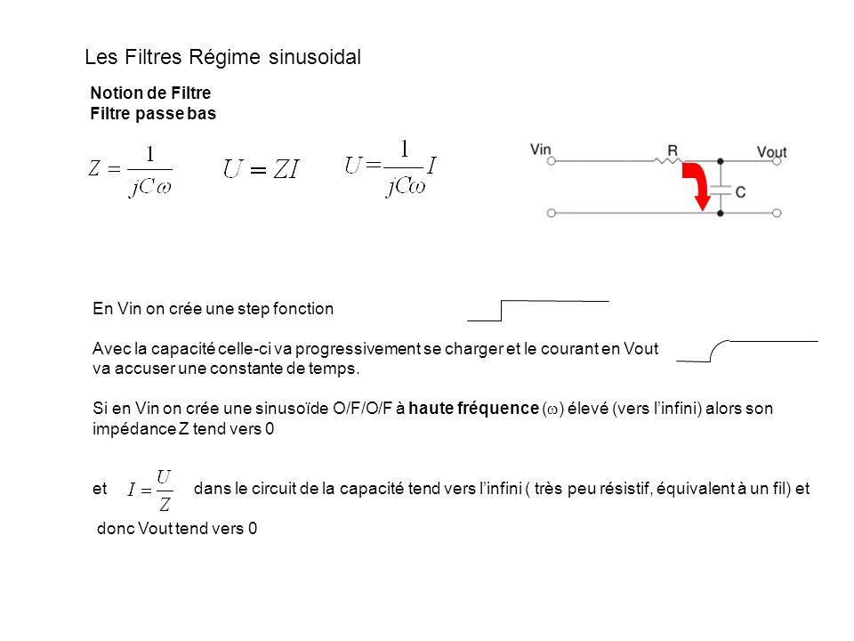 Les Filtres Régime sinusoidal