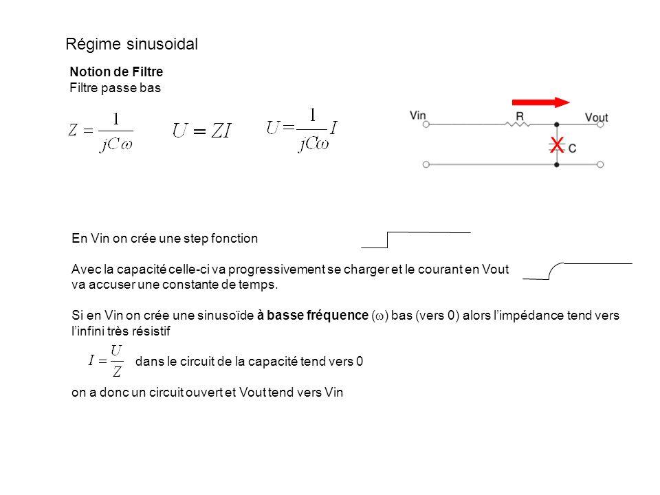 X Régime sinusoidal Notion de Filtre Filtre passe bas