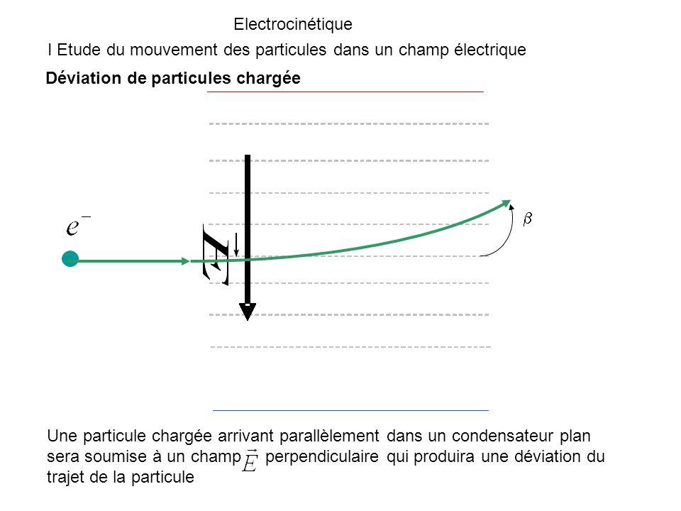 Electrocinétique I Etude du mouvement des particules dans un champ électrique. Déviation de particules chargée.