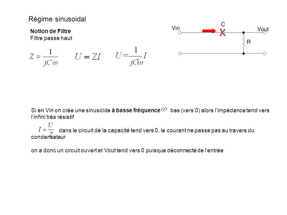 X Régime sinusoidal Notion de Filtre Filtre passe haut