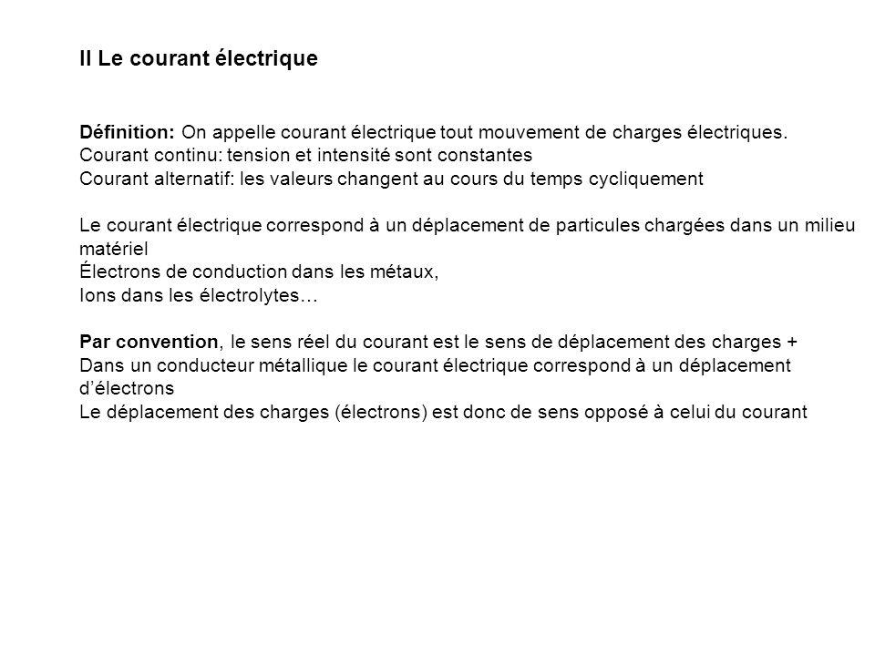 II Le courant électrique