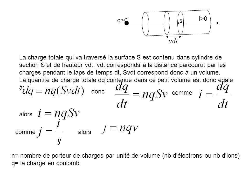 q>0 i>0. s.