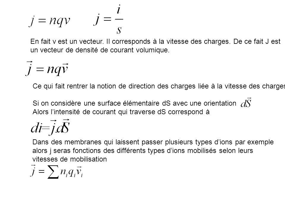 En fait v est un vecteur. Il corresponds à la vitesse des charges
