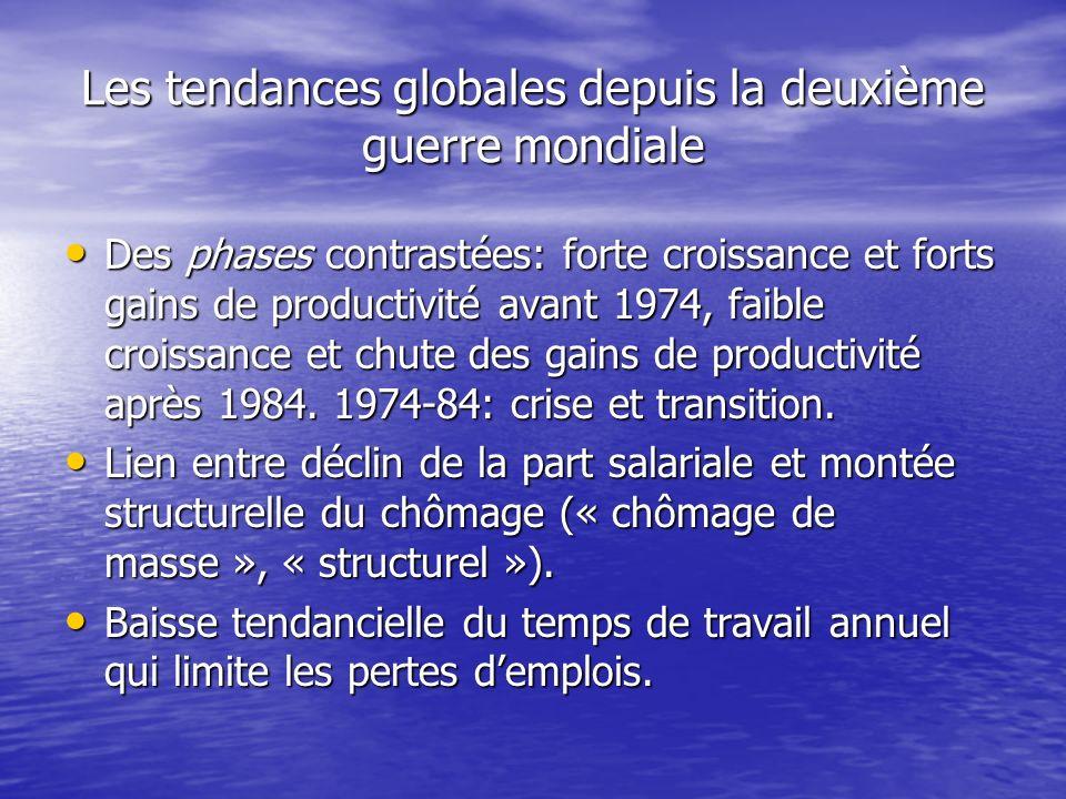 Les tendances globales depuis la deuxième guerre mondiale