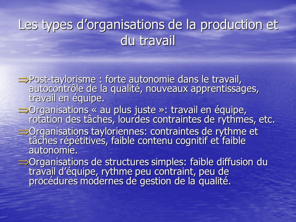 Les types d'organisations de la production et du travail