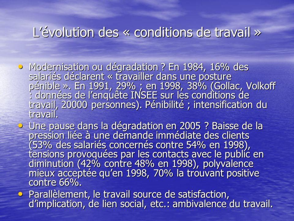 L'évolution des « conditions de travail »