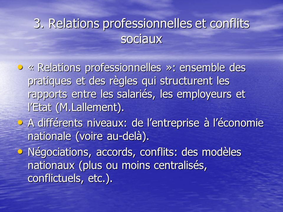 3. Relations professionnelles et conflits sociaux