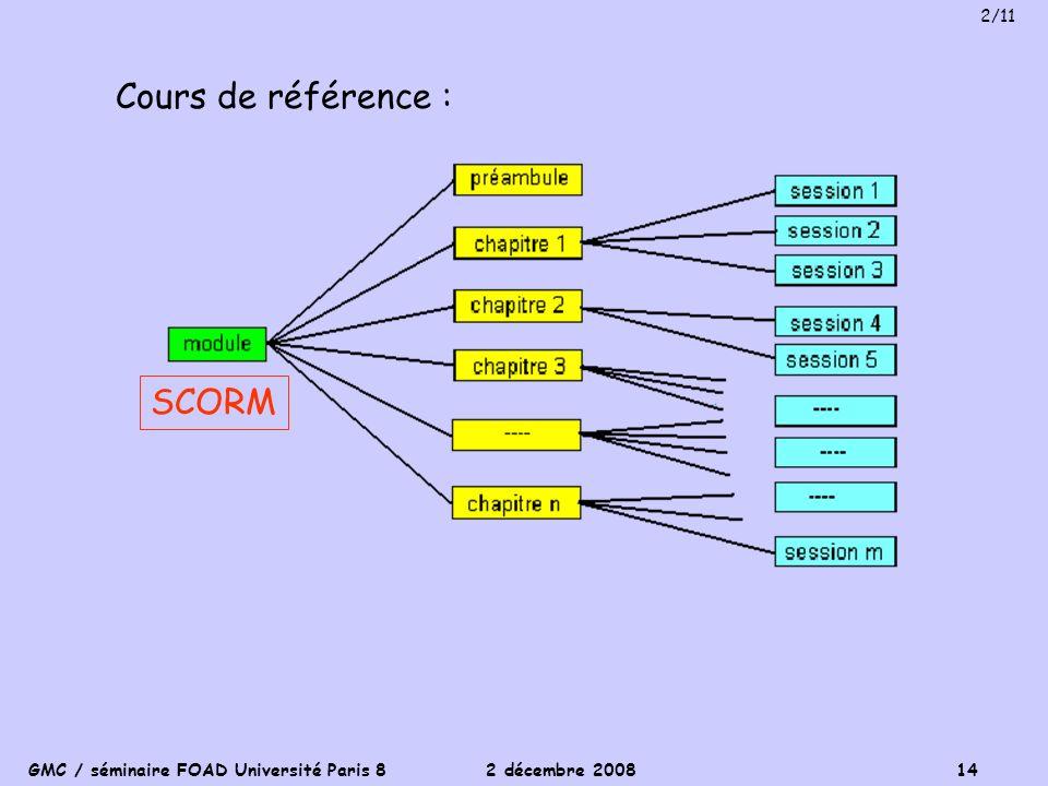 2/11 Cours de référence : SCORM