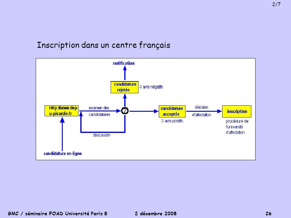 Inscription dans un centre français