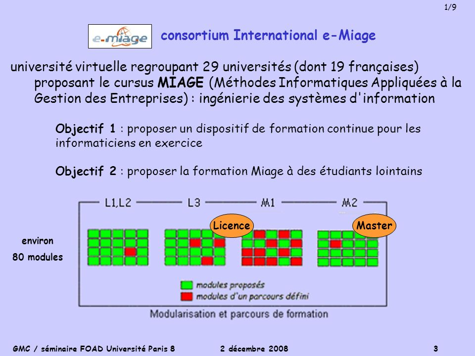 consortium International e-Miage
