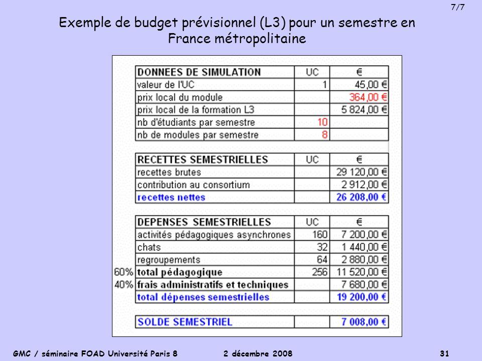 7/7 Exemple de budget prévisionnel (L3) pour un semestre en France métropolitaine