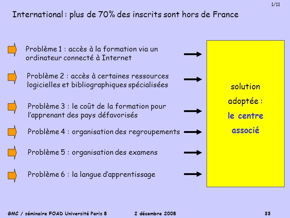 International : plus de 70% des inscrits sont hors de France