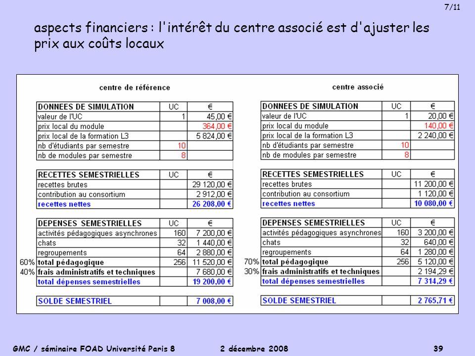 7/11 aspects financiers : l intérêt du centre associé est d ajuster les prix aux coûts locaux