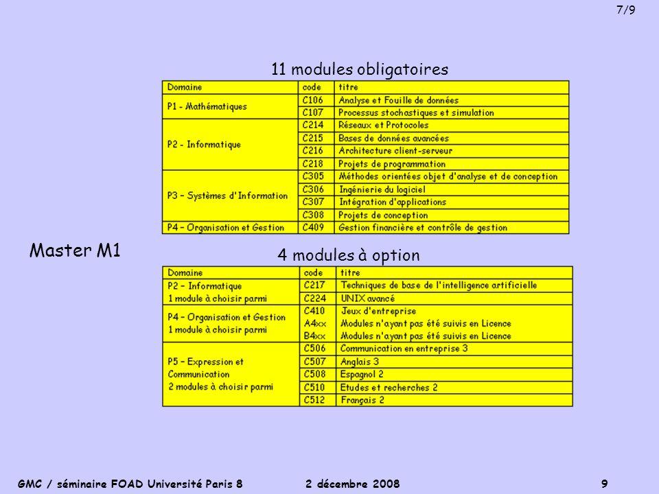 7/9 11 modules obligatoires Master M1 4 modules à option