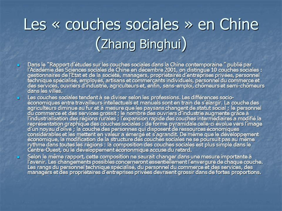 Les « couches sociales » en Chine (Zhang Binghui)